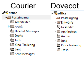 courier-dovecot.png